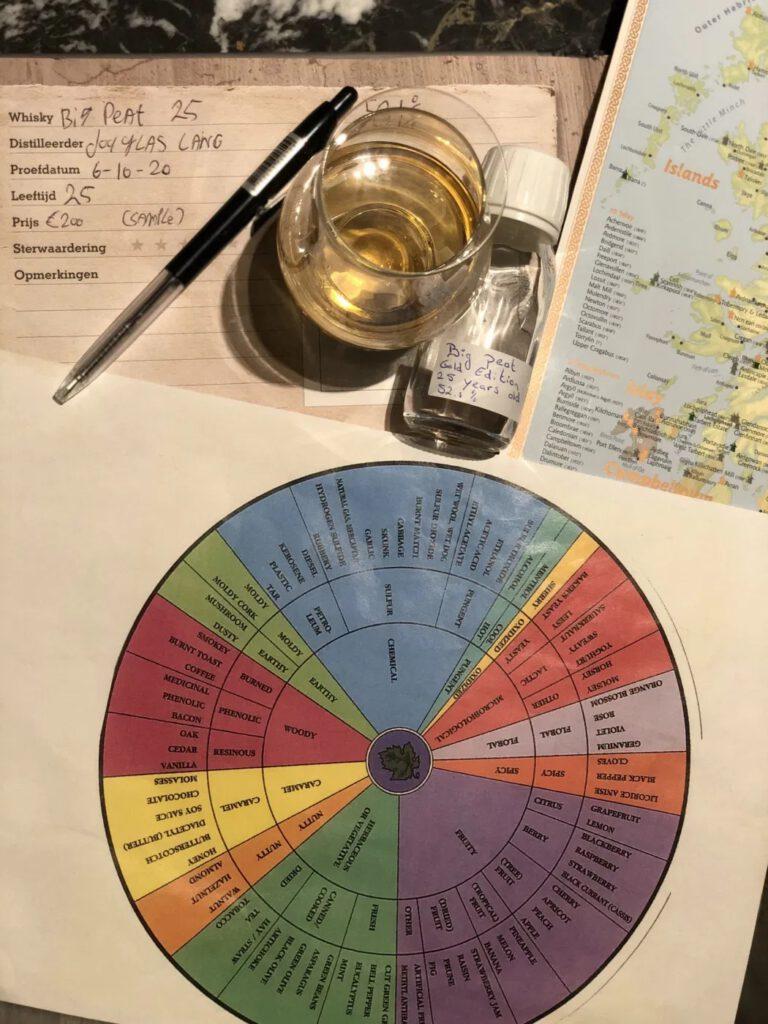 Het einde van het jaar is nabij en dus is het tijd voor wat mooie overzichten. Vandaag de top 5 whisky's door Confessions of a Whisky Freak.  Big Peat op FSOM Magazine